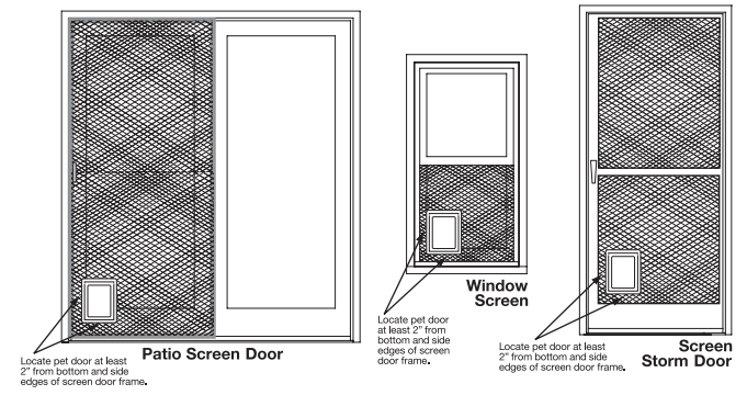 install options for screen fit ideal pet door