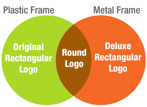 diagram showing the overlap between Ideal Deluxe and Original style replacement flaps