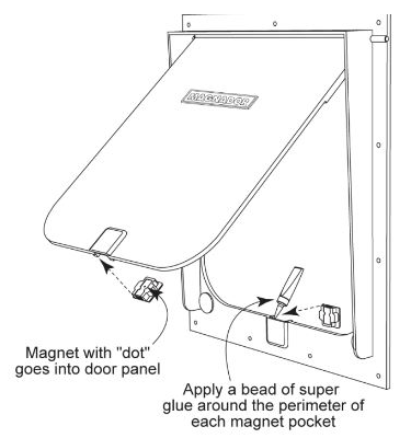 How to install extra heavy duty or standard Magnador parts using glue