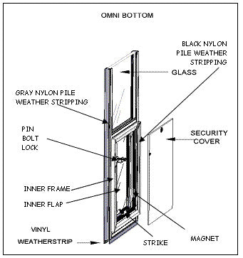 Use this diagram to make sure you have all the parts in the kit to begin installation