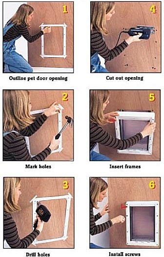 Graphics showing the installation of Ideal Ruff Weather and Ideal Protector Series Dog Doors