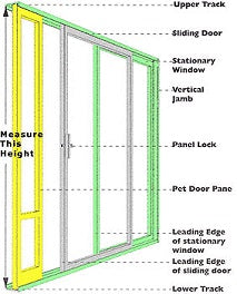 measure your sliding glass door for a pet door