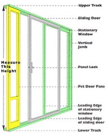 This diagram shows where to measure in your patio track for a sliding glass dog door. Double check the height from top to bottom