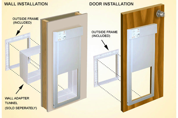 Diagram of Wall and Door installation of the High Tech Power Pet Automatic Door.