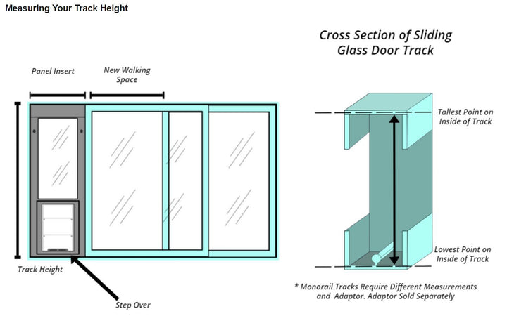 Diagram demonstrating how to measure your track height in order to get the best fit for your cat door