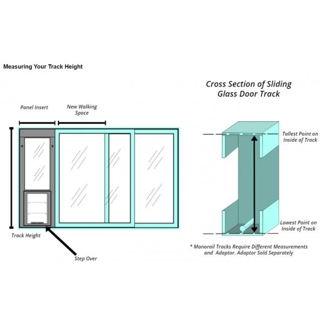 Diagram showing how to measure your your sliding glass door track height, complete with a cross section of the sliding glass door track