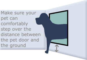 Diagram showing a dog being able to step comfortably over the bottom of the door
