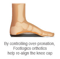 Orthotics for Knee Pain