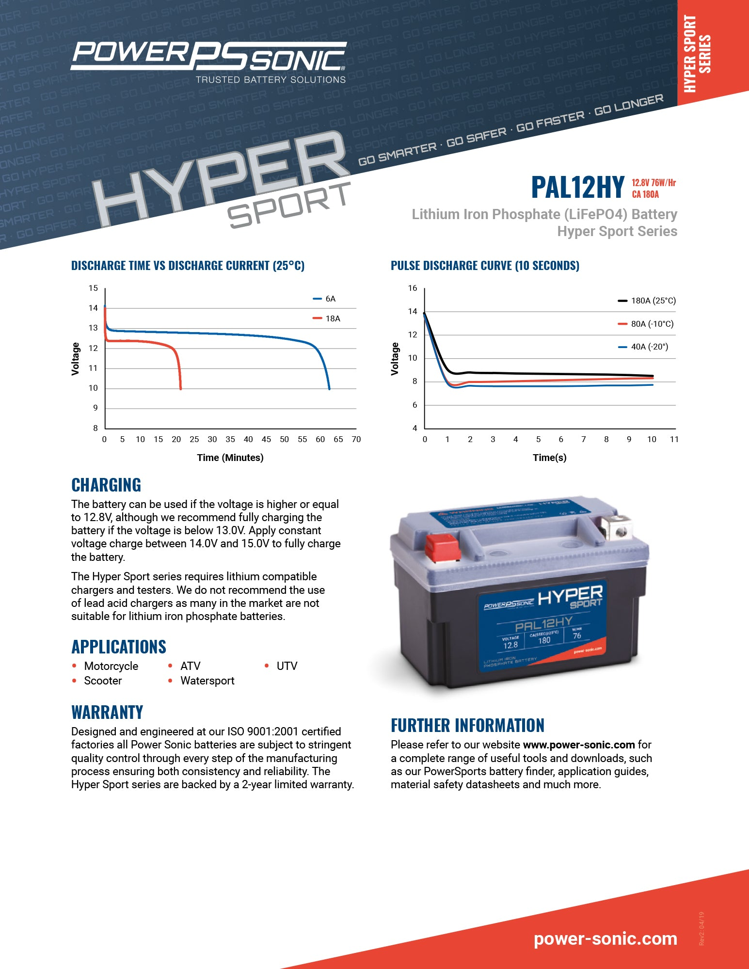 PowerSonic Hyper Sport LiFePO4 Battery - 12.8V 180CA 7Ah-12Ah  Replaces YTZ10S  YT12A-BS