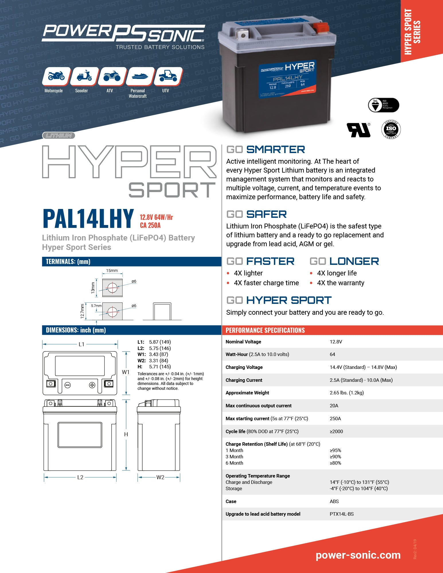 PowerSonic Hyper Sport LiFePO4 Battery - 12.8V 250CA 8Ah-16Ah  Replaces YTX14L-BS