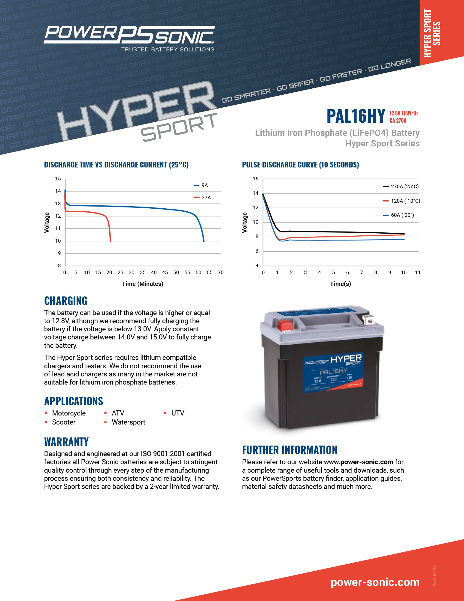 PowerSonic Hyper Sport LiFePO4 Battery PAL16HY - 12.8V 270CA 12Ah-18Ah  Replaces YTX14H  YTX14H-BS  YTX16-BS