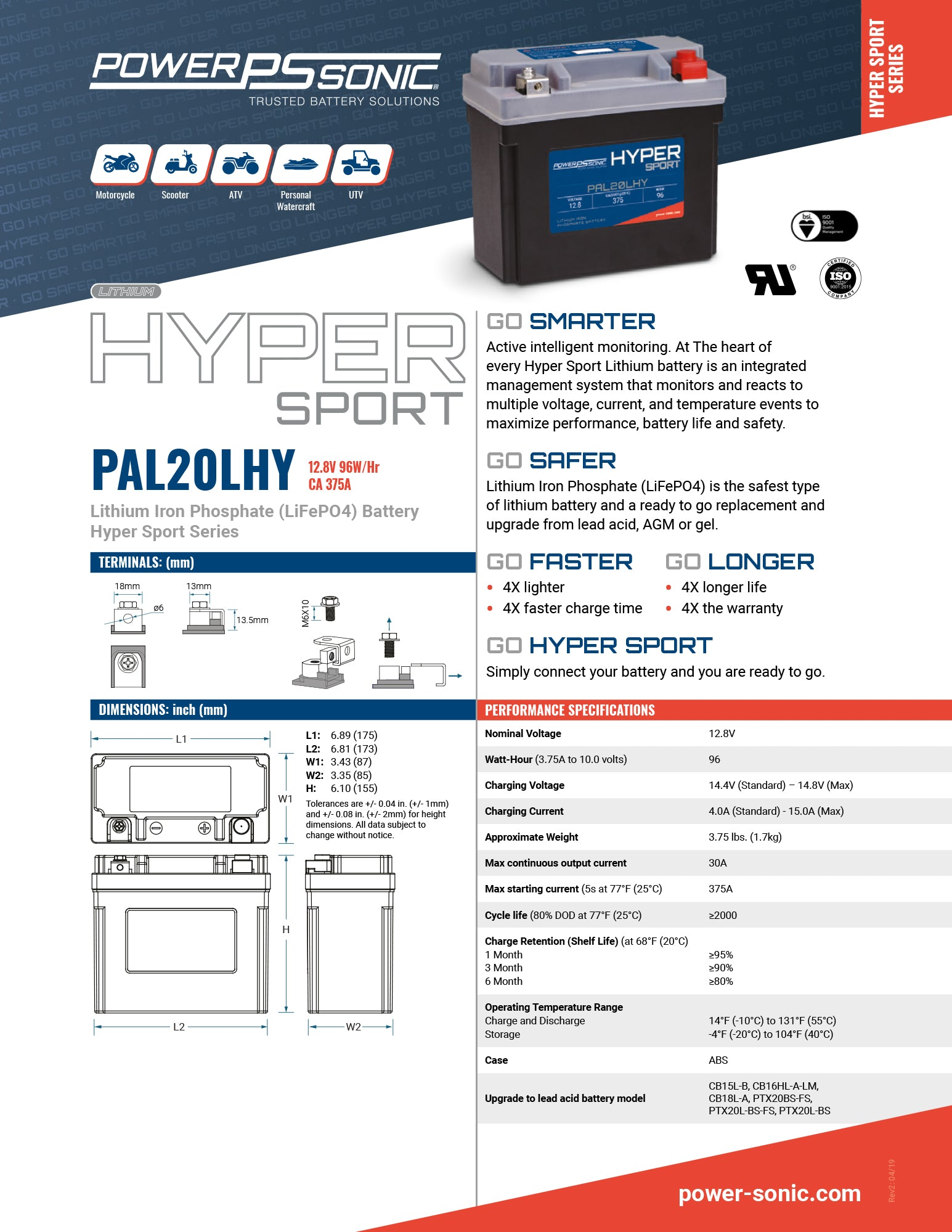 PowerSonic Hyper Sport LiFePO4 Battery - 12.8V 375CA 16Ah-24Ah  Replaces YB16L-B  YB16CL-B  YB16HL-A-CX  YB18L-A  YTX20  YTX20L  YTX20L-BS
