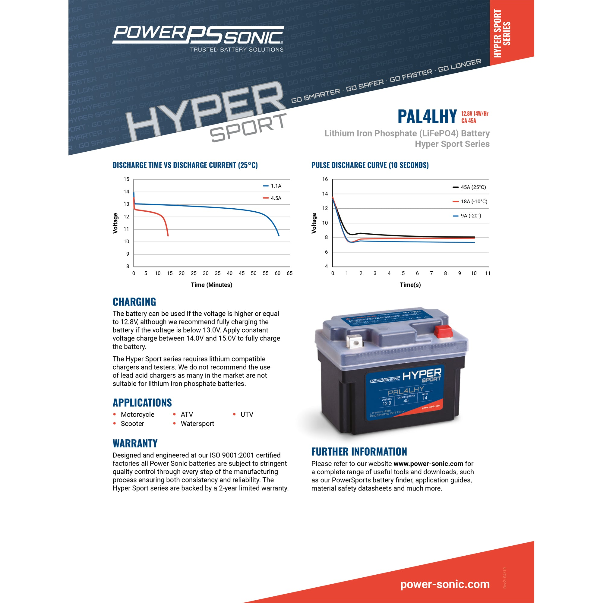 PowerSonic Hyper Sport LiFePO4 Battery PAL4LHY - 12.8V 45CA 3Ah-4Ah  Replaces YTX4L-BS