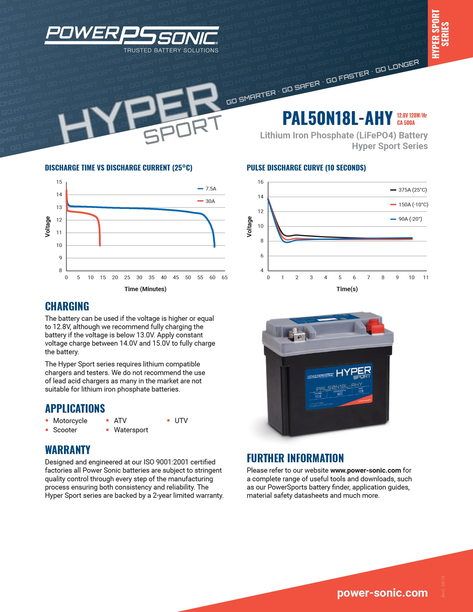 PowerSonic Hyper Sport LiFePO4 Battery PAL50N18L-AHY - 12.8V 500CA 20Ah-30Ah  Replaces Y50-N18L-A  Y50-N18L-AT  Y50-N18L-A-CX  Y50-N18L-A3  YTX24HL  53030