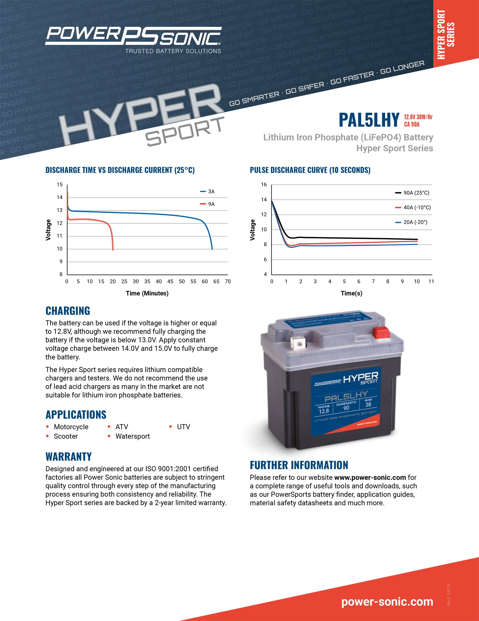 PowerSonic Hyper Sport LiFePO4 Battery - 12.8V 90CA 4Ah-6Ah  Replaces YTX5L-BS