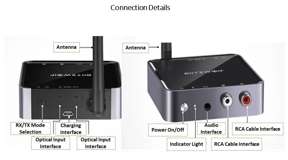 Bluetooth Multi-port Music Receiver Transmitter 2in1 Adapter