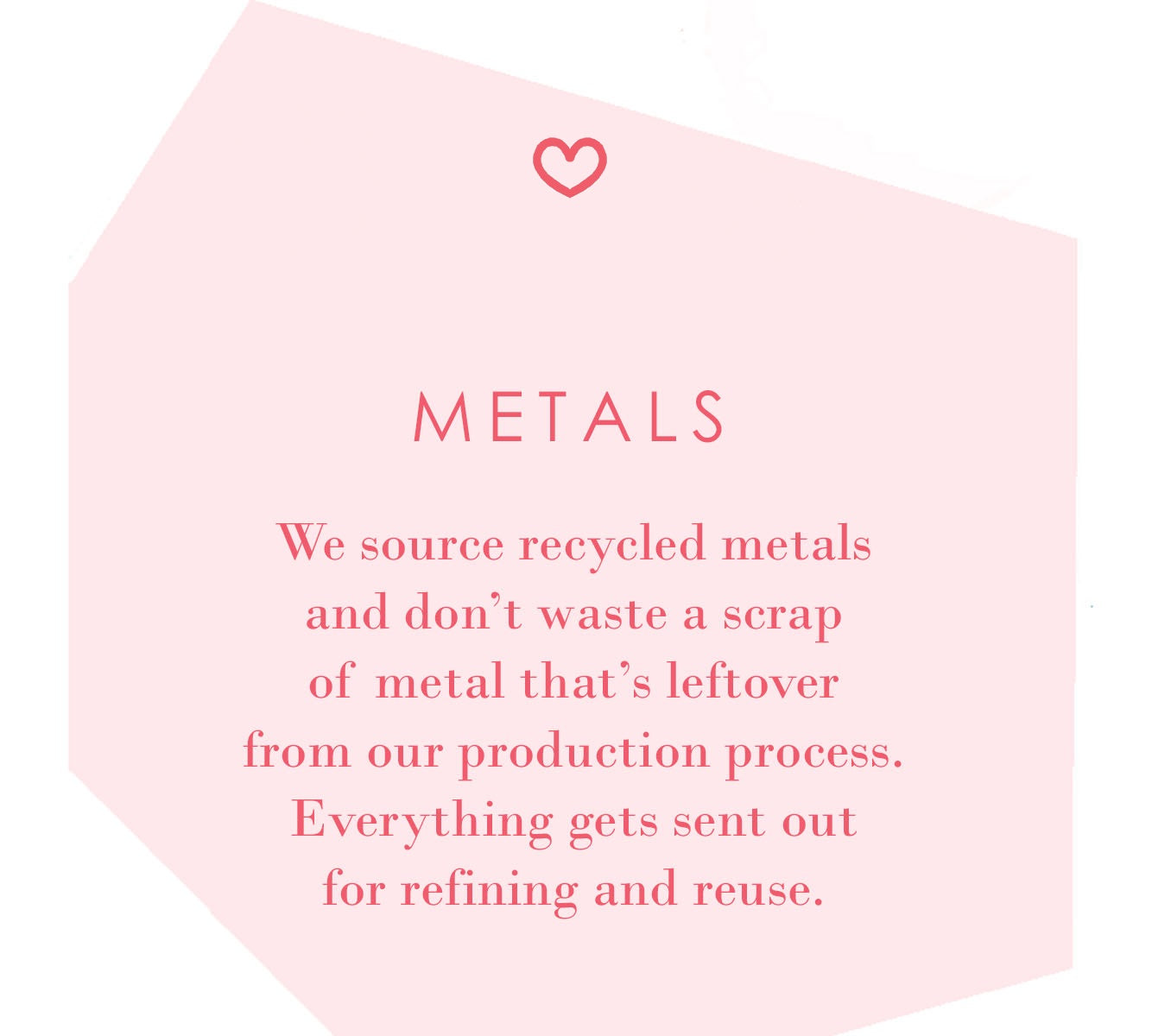Recycled Metals