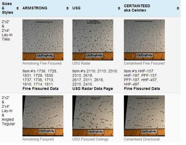 Ceiling Tile Comparison Chart at www.ceilinghelp.com | Ceiling Help