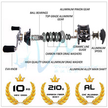 Load image into Gallery viewer, High Quality 18+1  Fishing Reel Carbon Shell Lightweight 217g Max Drag 10KG/17.6LB