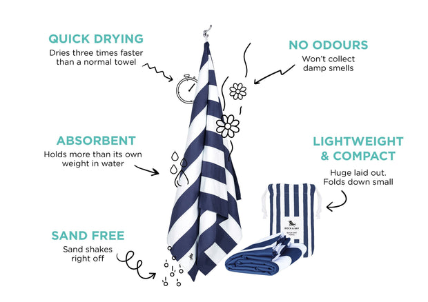 Dock and Bay Quick Dry Towels - Summer Collection - Fruit of the Vine