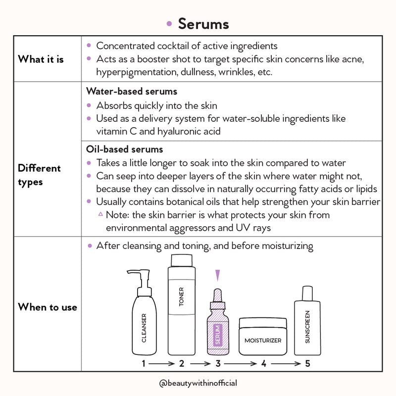 Repair Serum: Ginseng + Snail Mucin