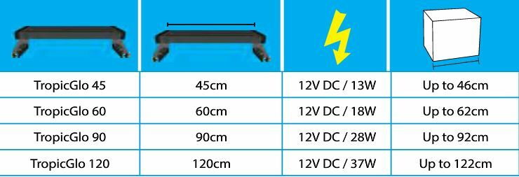 3ft TropiGlo LED light unit, Idea for freshwater aquariums up to 46cm deep 28w