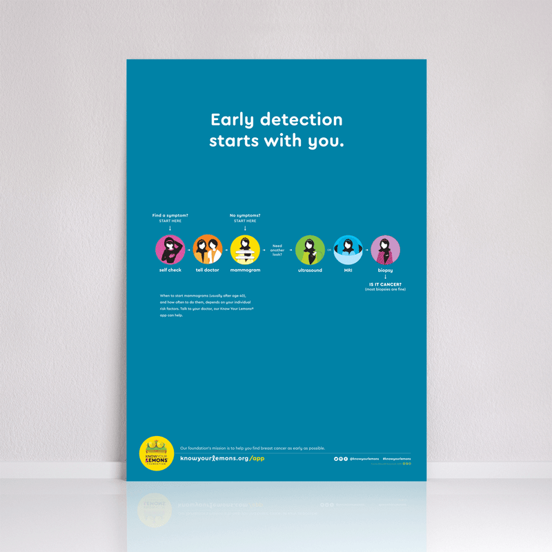 Breast Cancer Early Detection Poster - Know Your Lemons Breast Cancer Awareness