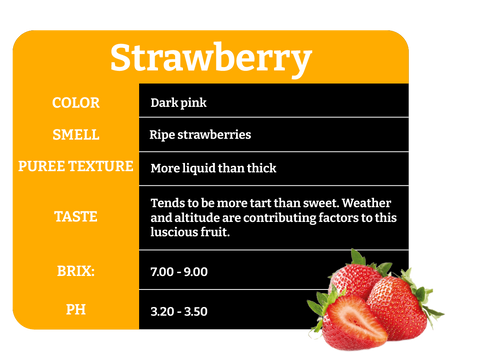 440 Lbs Strawberry Fruit Aseptic Fruit Puree Drum