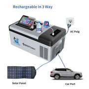 LiONCooler Combo, X15A Portable Solar Fridge/Freezer (17 Quarts) and 90W Solar Panel