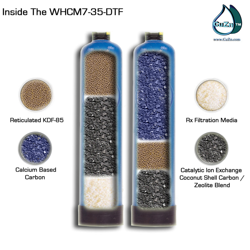 WHCM7-35-DTF Chloramine Wide Spectrum + Pro Upgrade, Advanced Whole House Water Filter
