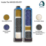 WHCC-35-DTF Wide Spectrum + Pro Upgrade, Advanced Whole House Water Filter