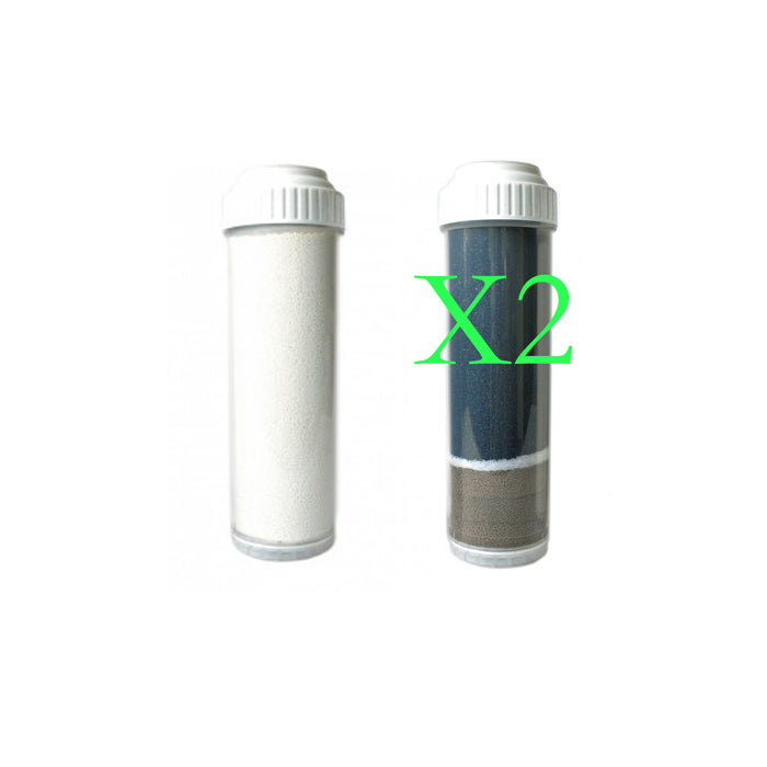 Replacement Cartridges (for Model#GrowRiteUSA-WF2C System)