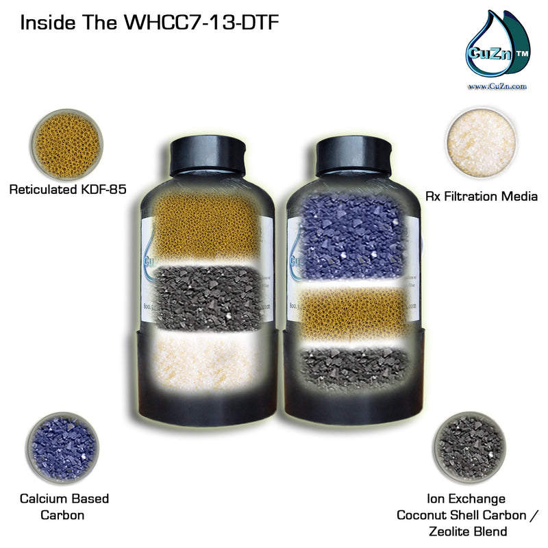 WHCC7-13-DTF Wide Spectrum + Pro Upgrade, Advanced Whole House Water Filter