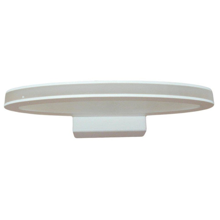 ATHENS - LED Surface Mounted Wall Light