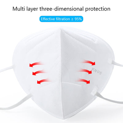 KN95 Protective Mask Multifunctional Face Mouth Mask Nose Cover Personal Protection Equipment  FDA APPROVED TIMEtoMASK