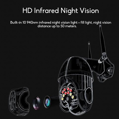 The GUUDGO Outdoor Wifi 1080P HD Security Camera boasts high resolution images in 1080p Super HD resolution. Combined with a 3.6mm wide lens it covers more spaces clearly, even in the pitch dark with a night vision distance up to 50m.