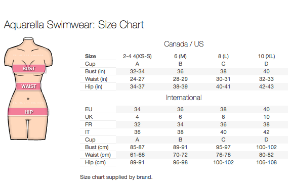 Aquarella-swimwear-size-chart.PM