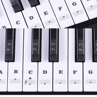 Piano Keyboard Stickers