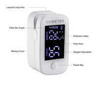 New Portable Pulse Oximeter CE/ISO Approved