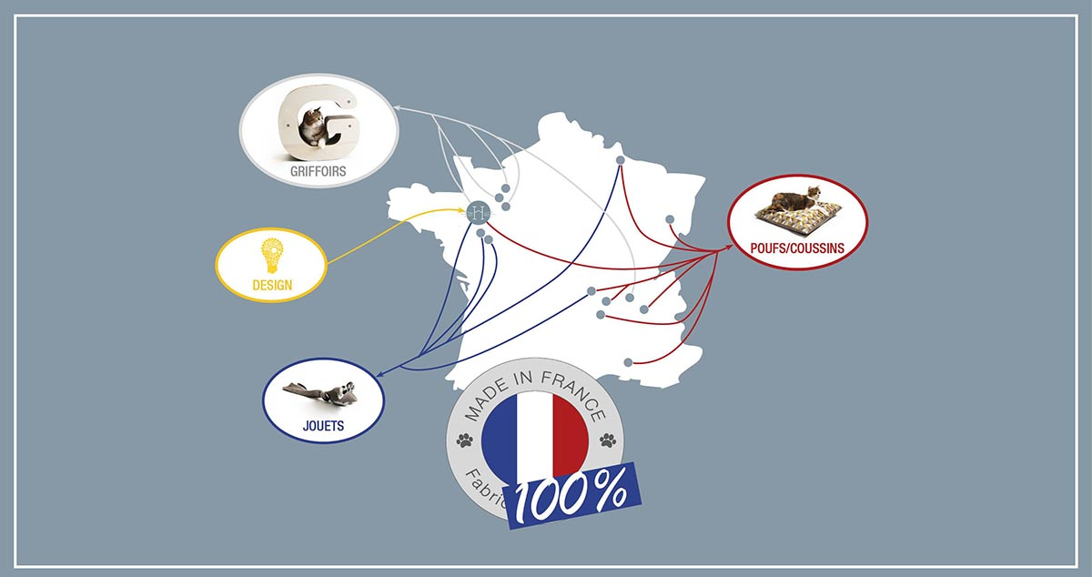 produits-chats-made-in-france-homycat