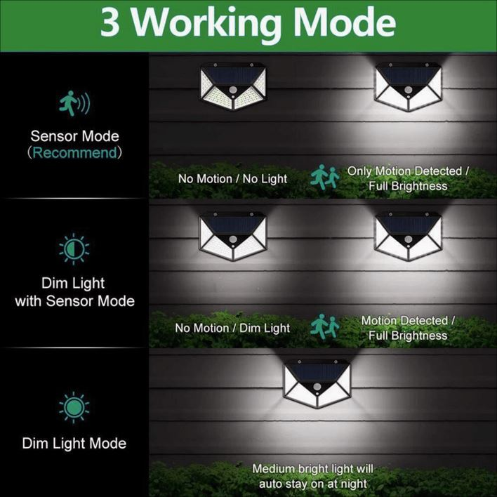 2-Pack: 100-LED Solar Powered Motion Sensor Lights With 270° Wide Angle Lighting & Decor - DailySale