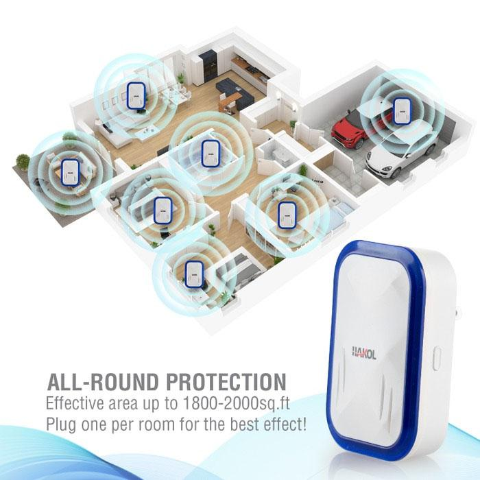 4-Pack Ultrasonic Pest Repeller Plug-in Home Essentials - DailySale
