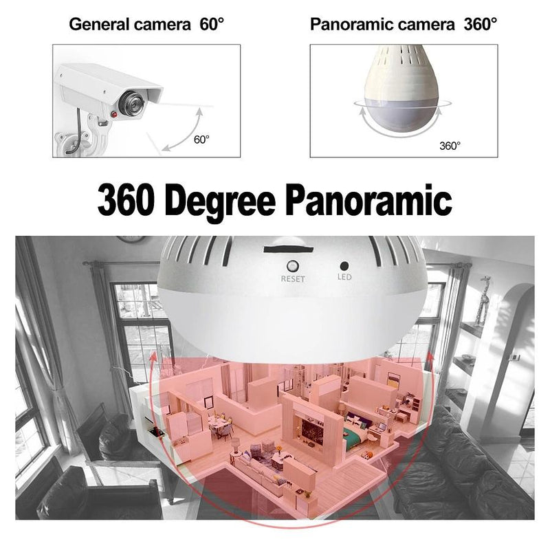 Panoramic Full HD 1080P Hidden Camera Camera, TV & Video - DailySale