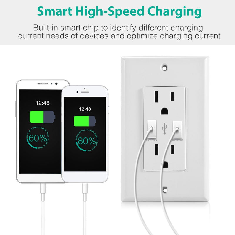 USB Wall Outlet Dual 2.4A USB Wall Charger Household Batteries & Electrical - DailySale