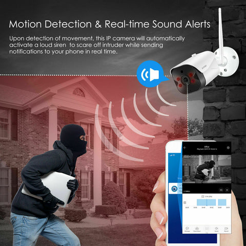 Wireless WiFi Indoor/Outdoor Security Camera for Home Security