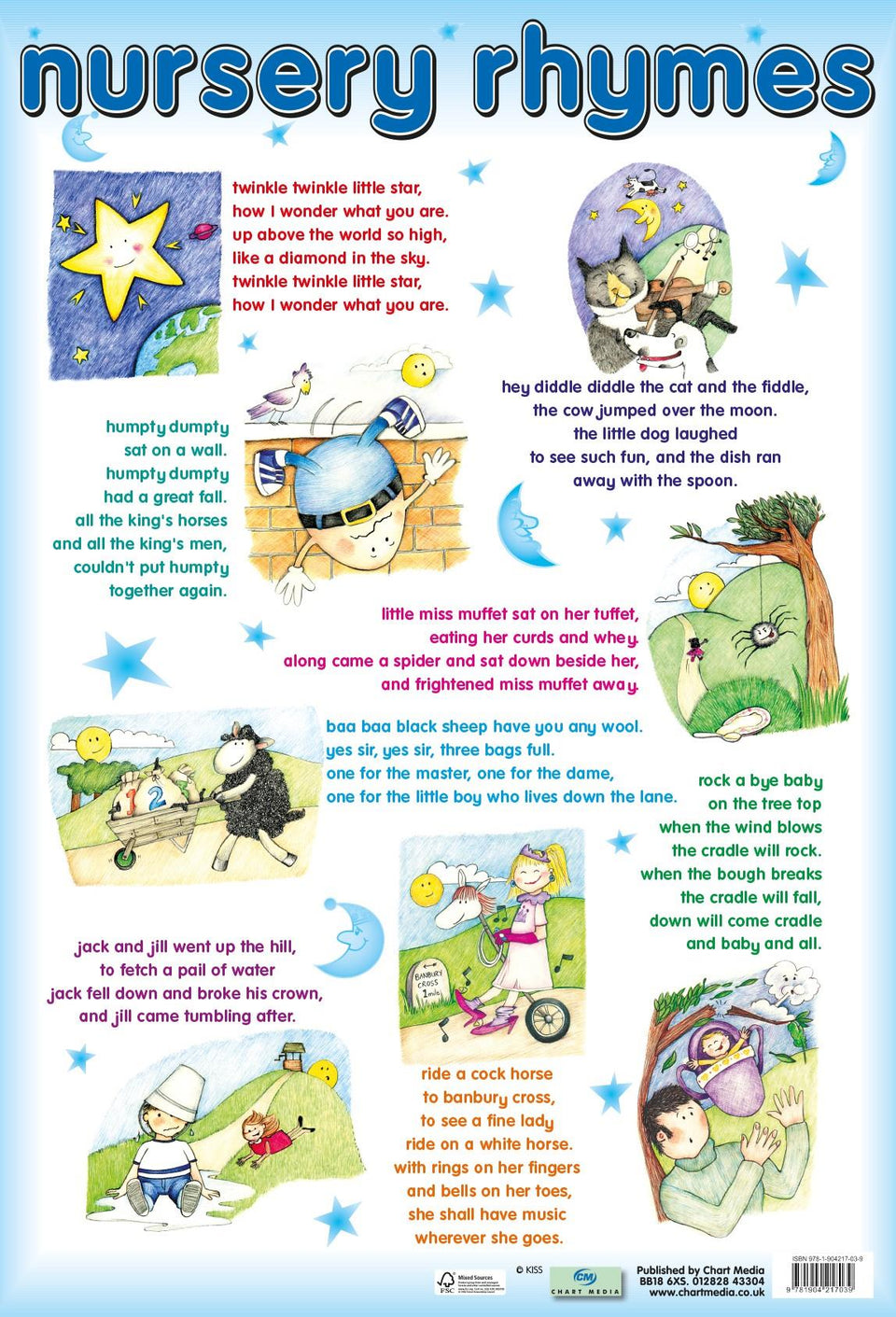 Nursery Rhymes Wall Chart