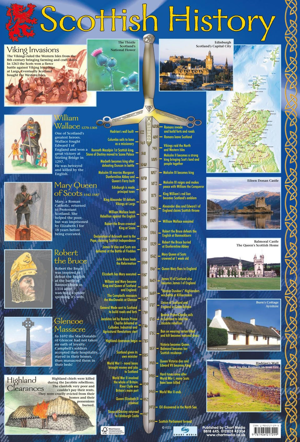 Scottish History Wall Chart
