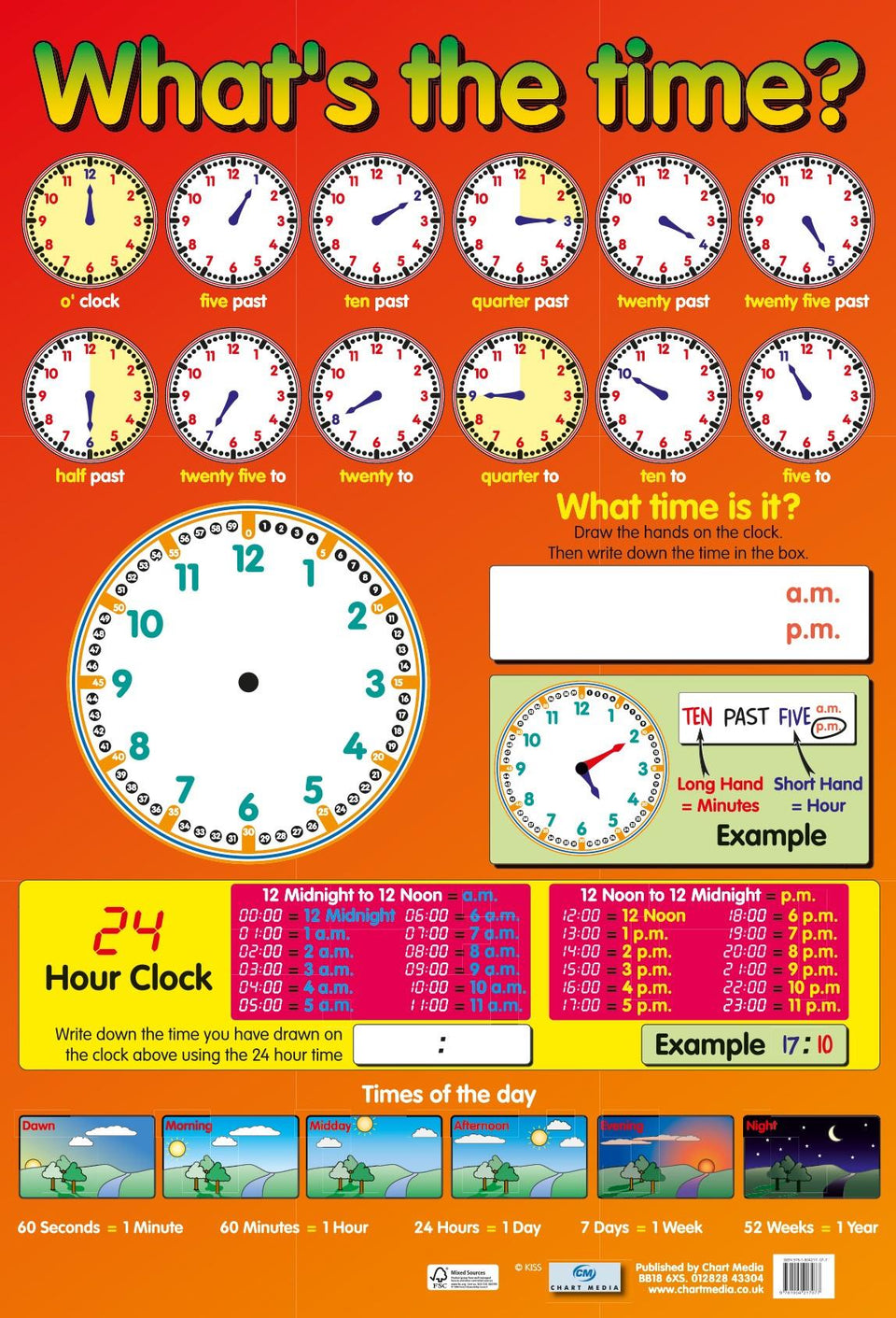What's The Time Wall Chart