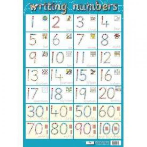 Writing Numbers Wall Chart