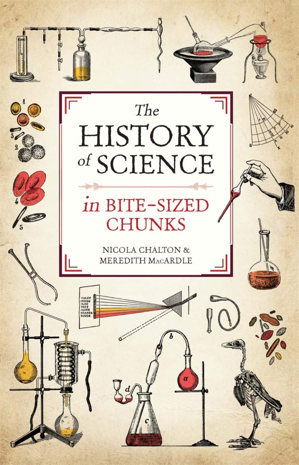 The History of Science in Bite-sized Chunks